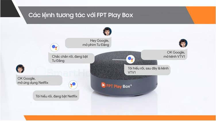fpt play box s 2